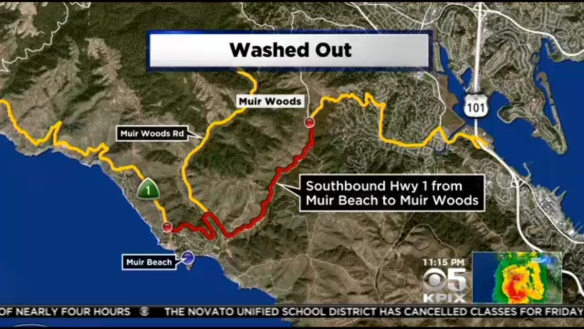 Muir Beach Closure